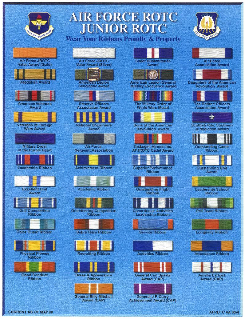 Air force jrotc ribbon chart for Air force decoration guide